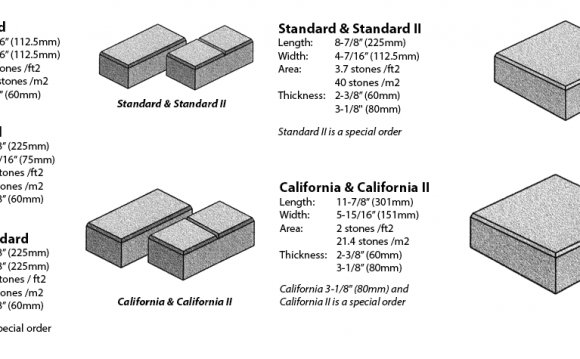 Standard Pavers Dimensions
