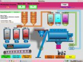 Batching plant Process