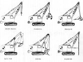 Construction Equipment names and Pictures